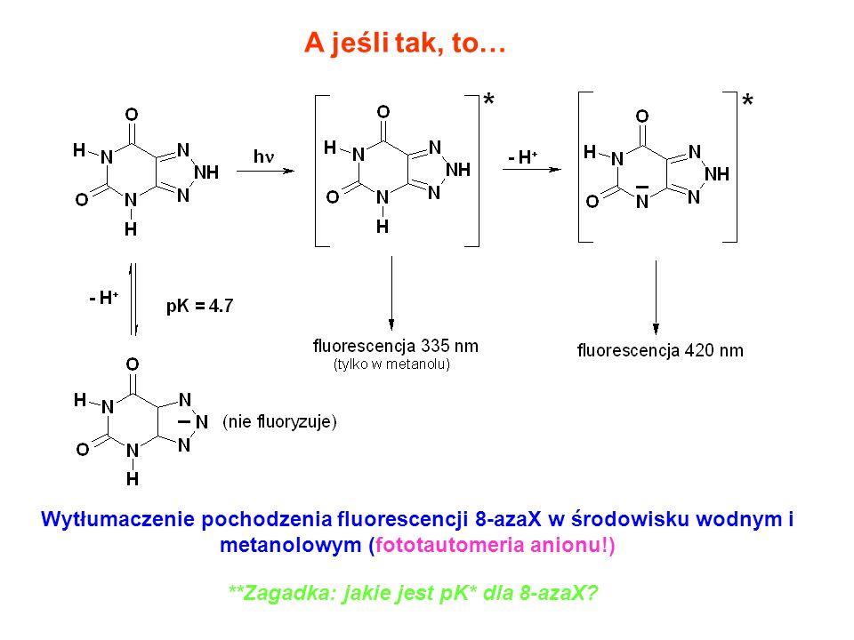 A jeśli tak, to… Wytłumaczenie pochodzenia fluorescencji 8-azaX w środowisku wodnym i metanolowym (fototautomeria anionu!)
