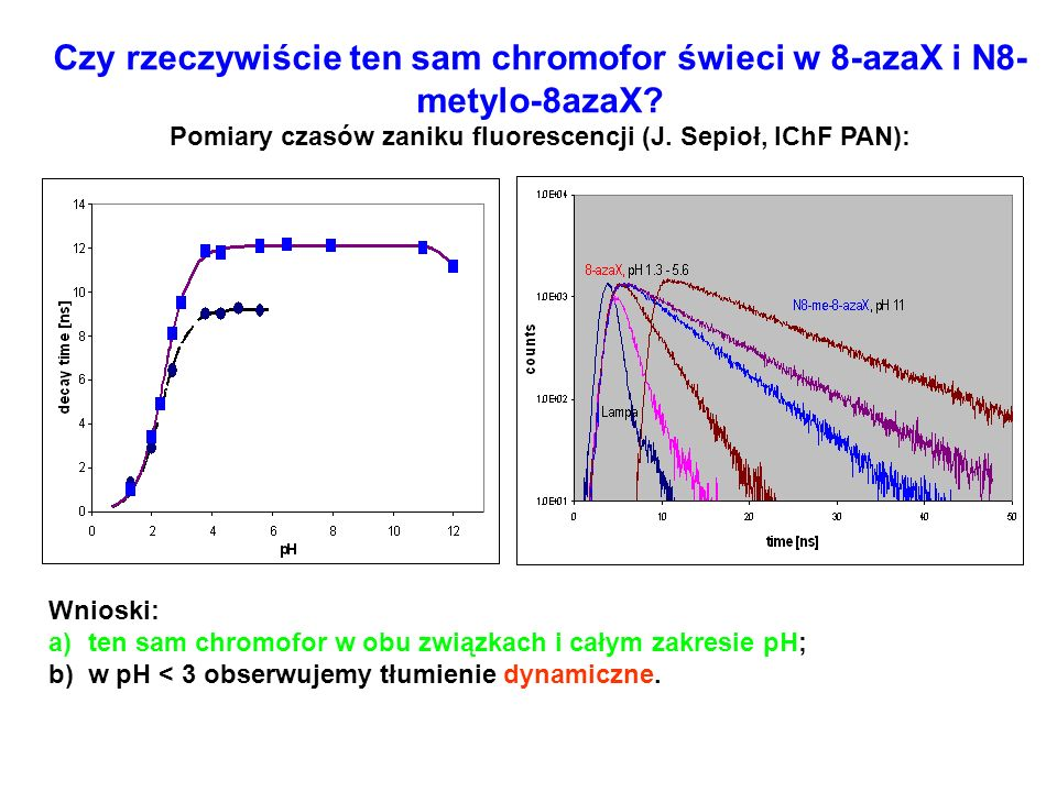 Pomiary czasów zaniku fluorescencji (J. Sepioł, IChF PAN):