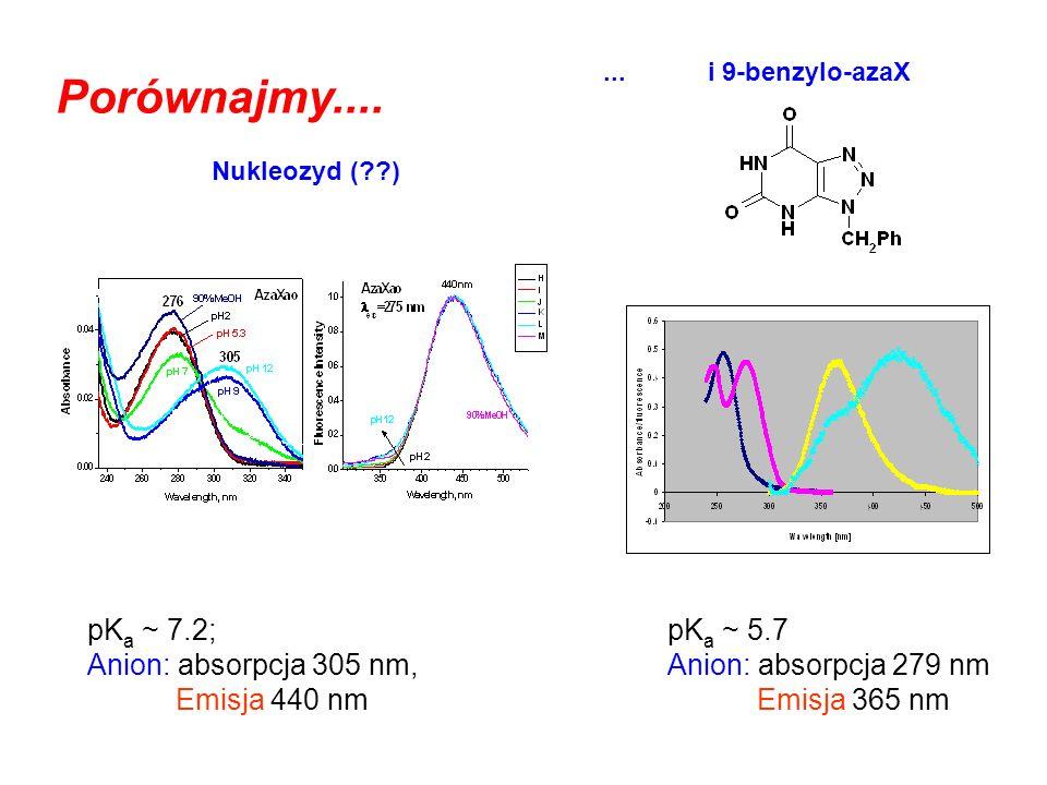 ... i 9-benzylo-azaX Porównajmy.... Nukleozyd ( ) pKa ~ 7.2; pKa ~ 5.7. Anion: absorpcja 305 nm, Anion: absorpcja 279 nm.