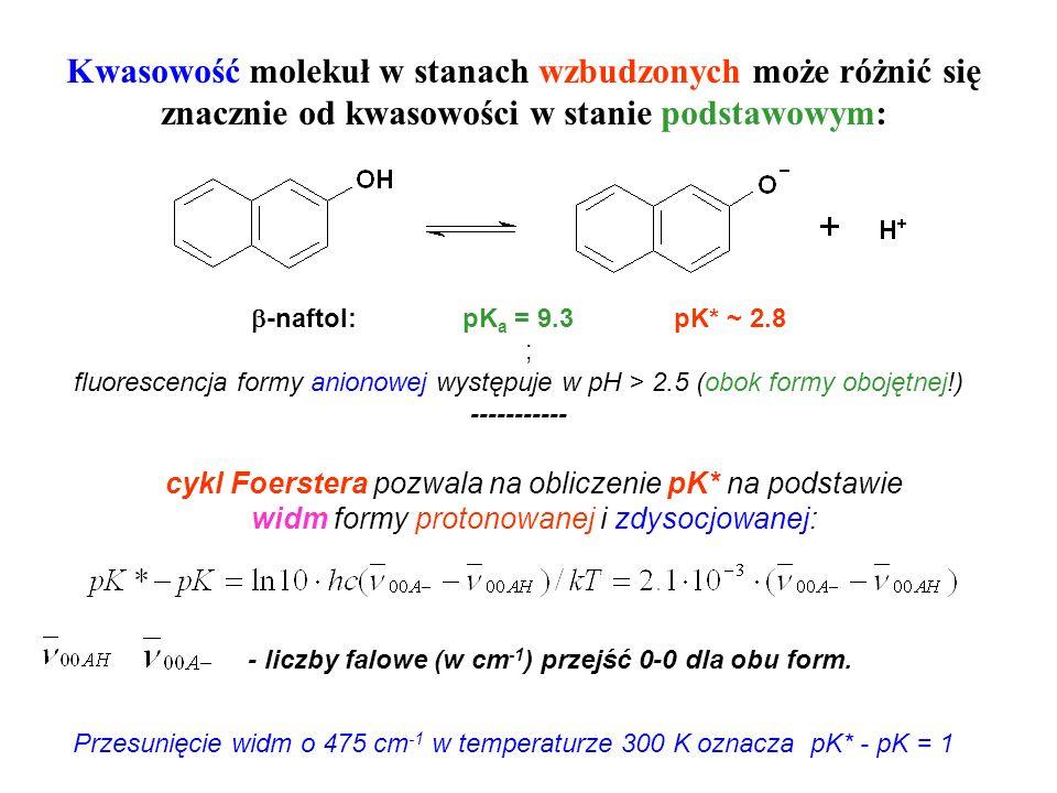 Kwasowość molekuł w stanach wzbudzonych może różnić się znacznie od kwasowości w stanie podstawowym: