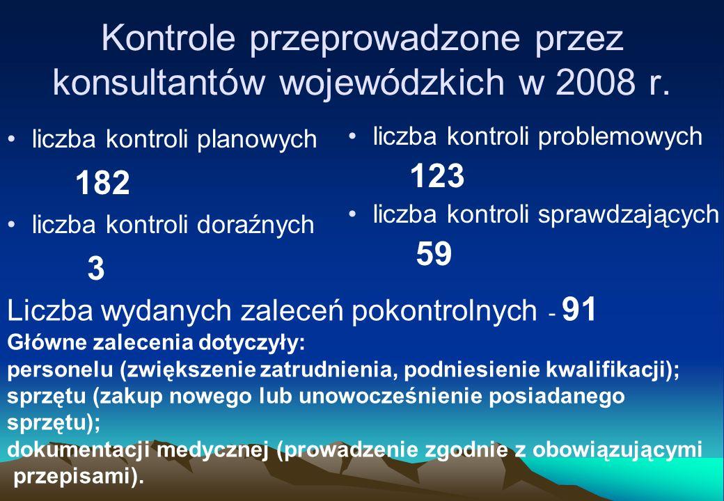 Kontrole przeprowadzone przez konsultantów wojewódzkich w 2008 r.