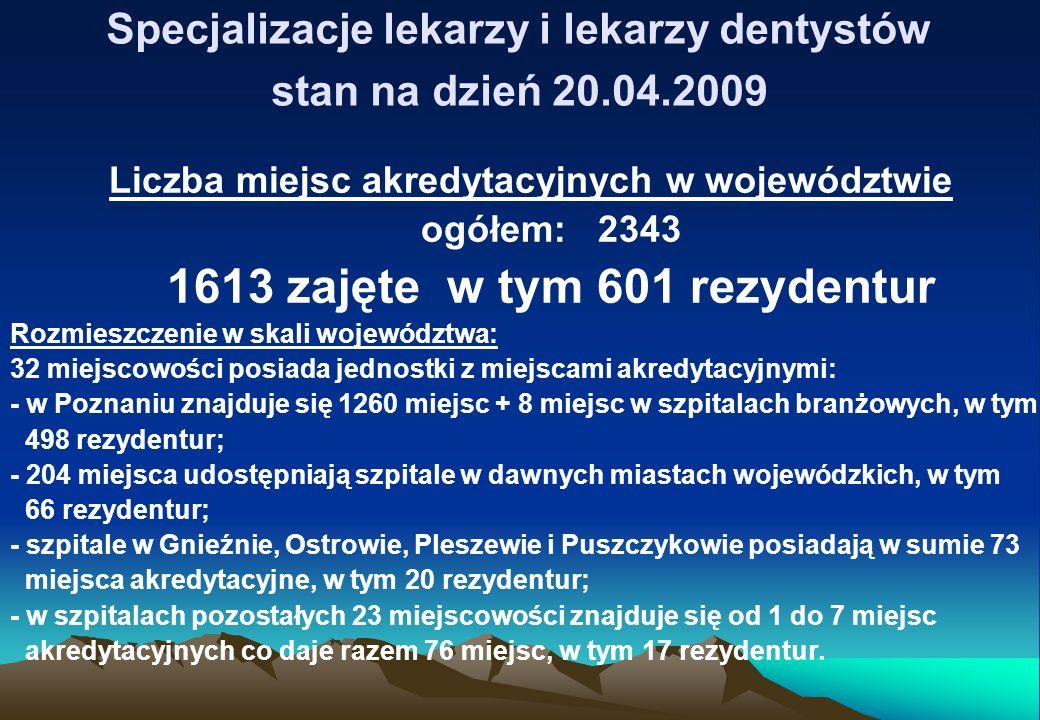 Specjalizacje lekarzy i lekarzy dentystów stan na dzień 20.04.2009