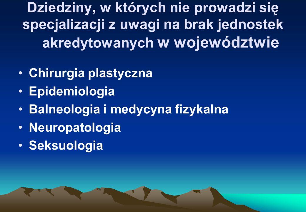 Dziedziny, w których nie prowadzi się specjalizacji z uwagi na brak jednostek akredytowanych w województwie