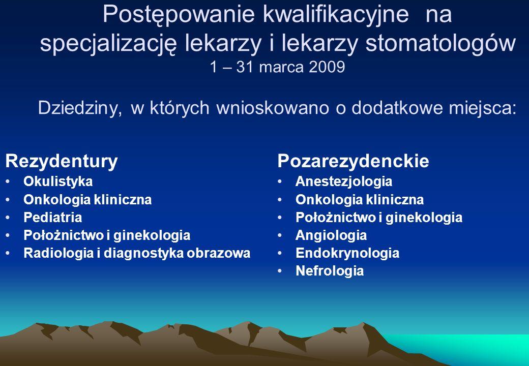 Postępowanie kwalifikacyjne na specjalizację lekarzy i lekarzy stomatologów 1 – 31 marca 2009 Dziedziny, w których wnioskowano o dodatkowe miejsca: