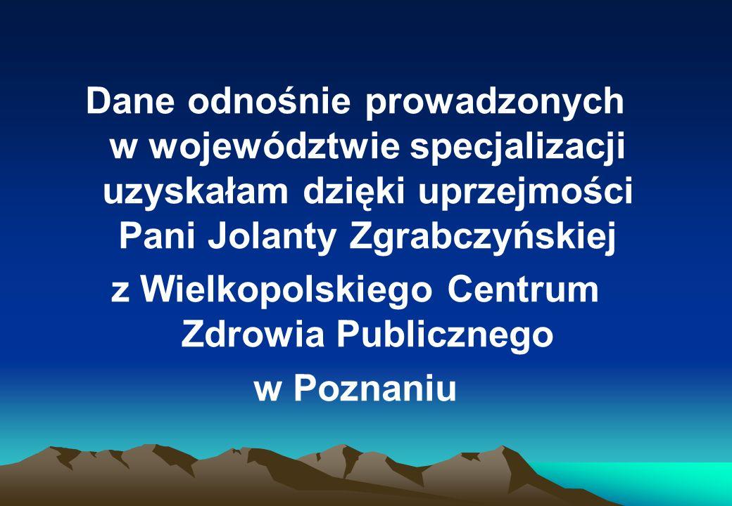 z Wielkopolskiego Centrum Zdrowia Publicznego