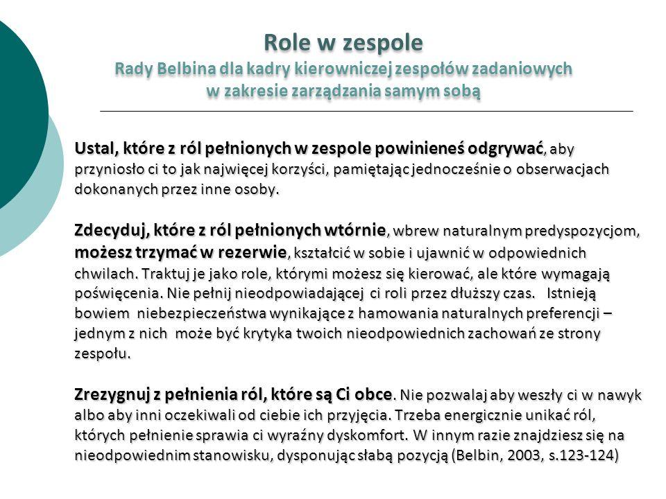 Role w zespole Rady Belbina dla kadry kierowniczej zespołów zadaniowych w zakresie zarządzania samym sobą.