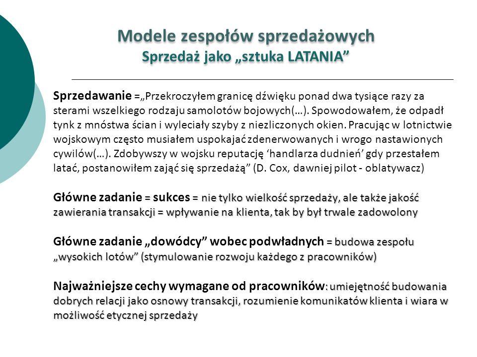 """Modele zespołów sprzedażowych Sprzedaż jako """"sztuka LATANIA"""