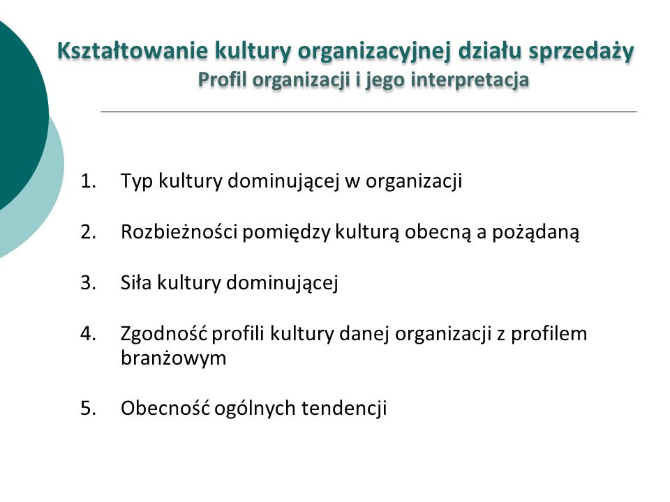 Profil organizacji i jego interpretacja