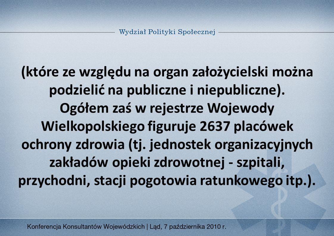 (które ze względu na organ założycielski można podzielić na publiczne i niepubliczne).