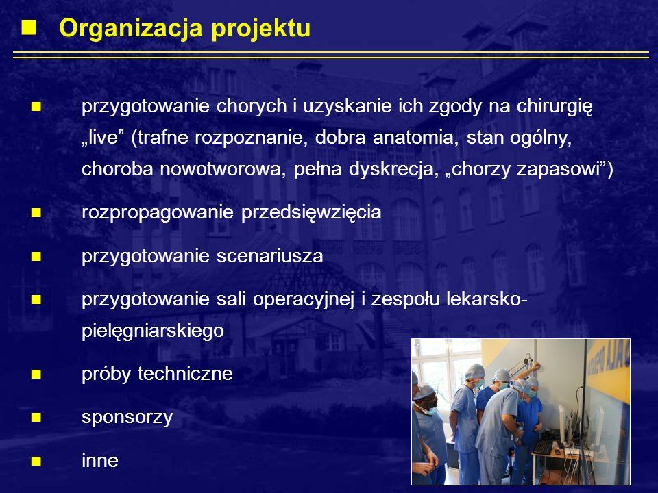 Organizacja projektu
