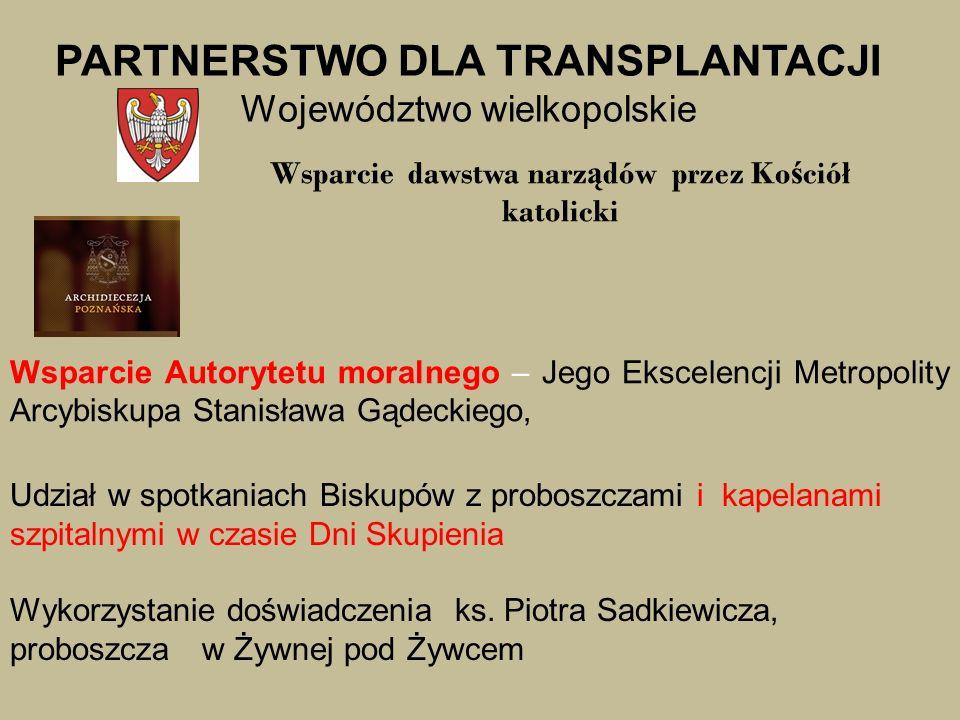Wsparcie dawstwa narządów przez Kościół katolicki