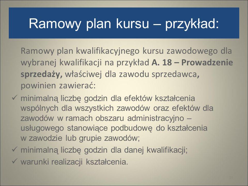 Ramowy plan kursu – przykład: