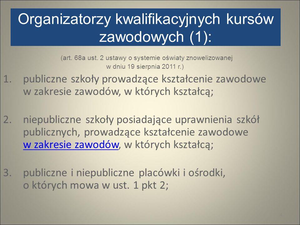 Organizatorzy kwalifikacyjnych kursów zawodowych (1):