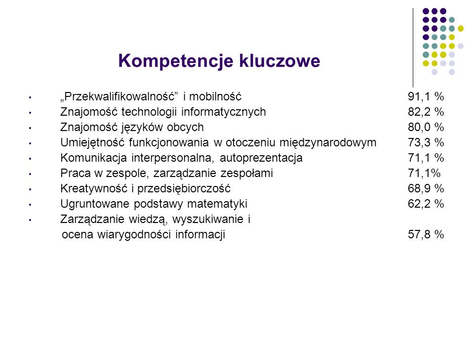 """Kompetencje kluczowe """"Przekwalifikowalność i mobilność 91,1 %"""