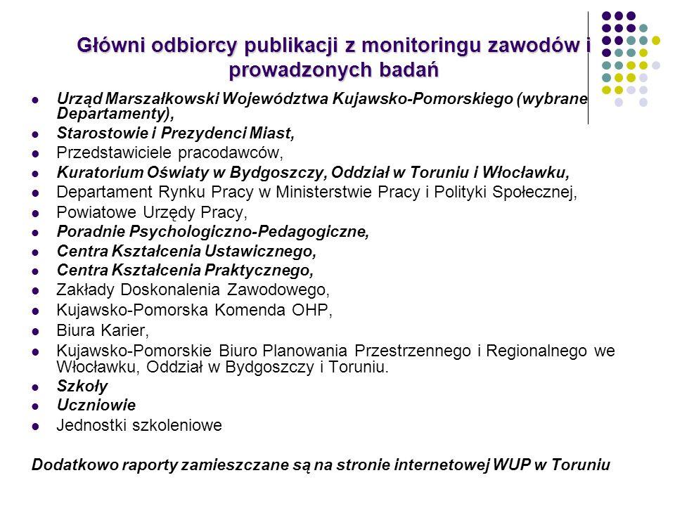 Główni odbiorcy publikacji z monitoringu zawodów i prowadzonych badań