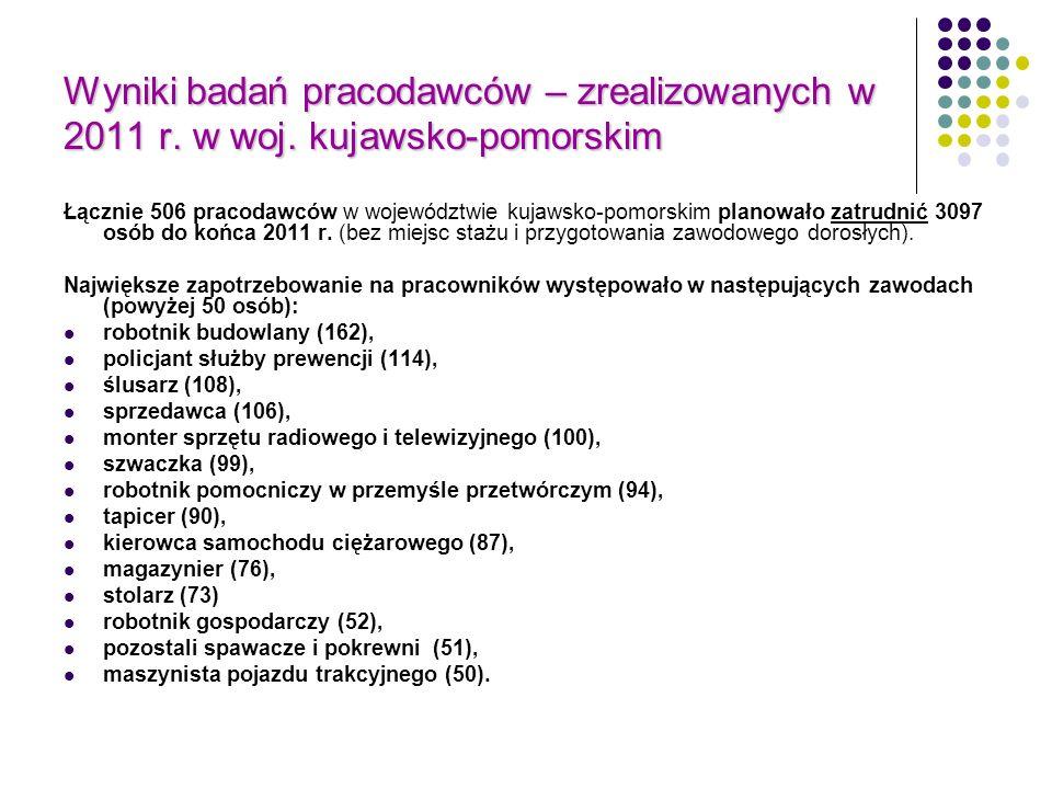 Wyniki badań pracodawców – zrealizowanych w 2011 r. w woj