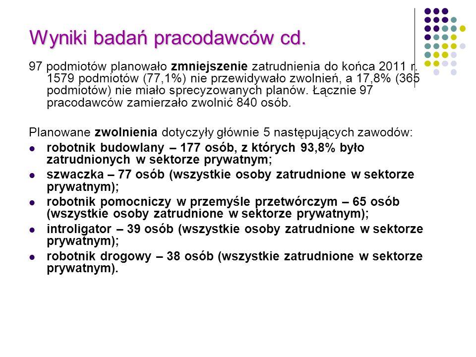 Wyniki badań pracodawców cd.