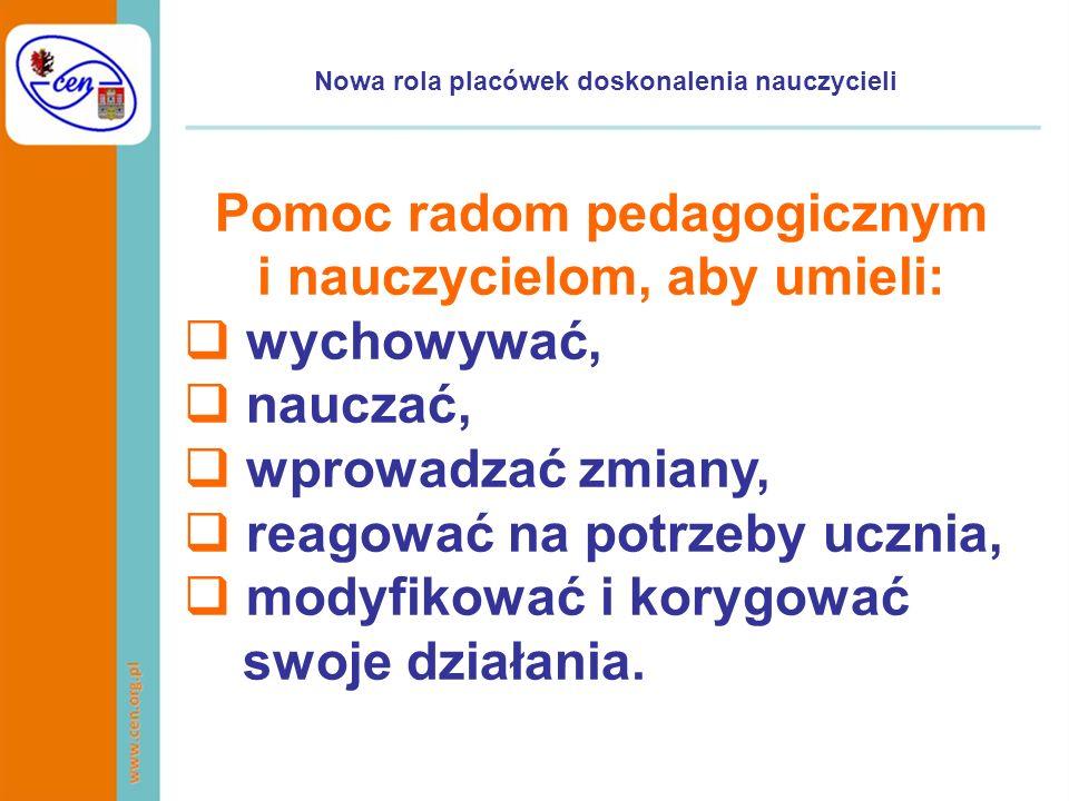 Pomoc radom pedagogicznym i nauczycielom, aby umieli: