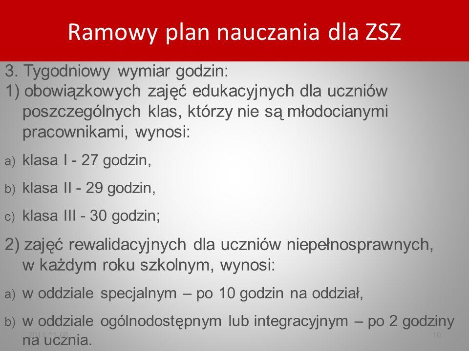 Ramowy plan nauczania dla ZSZ