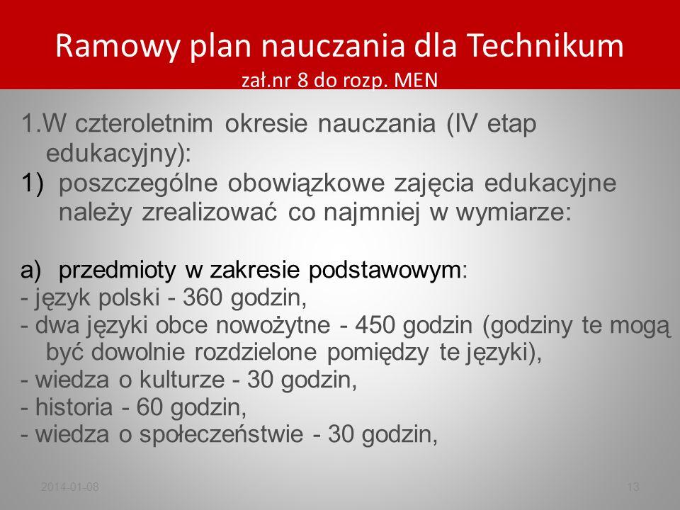 Ramowy plan nauczania dla Technikum zał.nr 8 do rozp. MEN