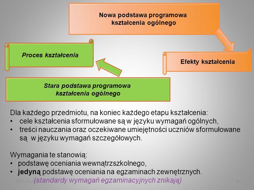 Nowa podstawa programowa Stara podstawa programowa