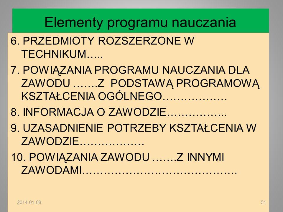 Elementy programu nauczania