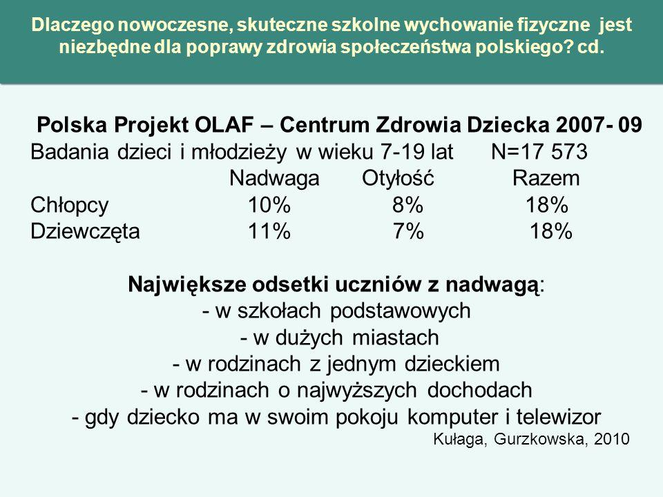 Polska Projekt OLAF – Centrum Zdrowia Dziecka 2007- 09
