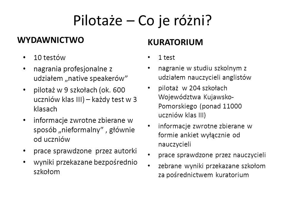 Pilotaże – Co je różni WYDAWNICTWO KURATORIUM 10 testów