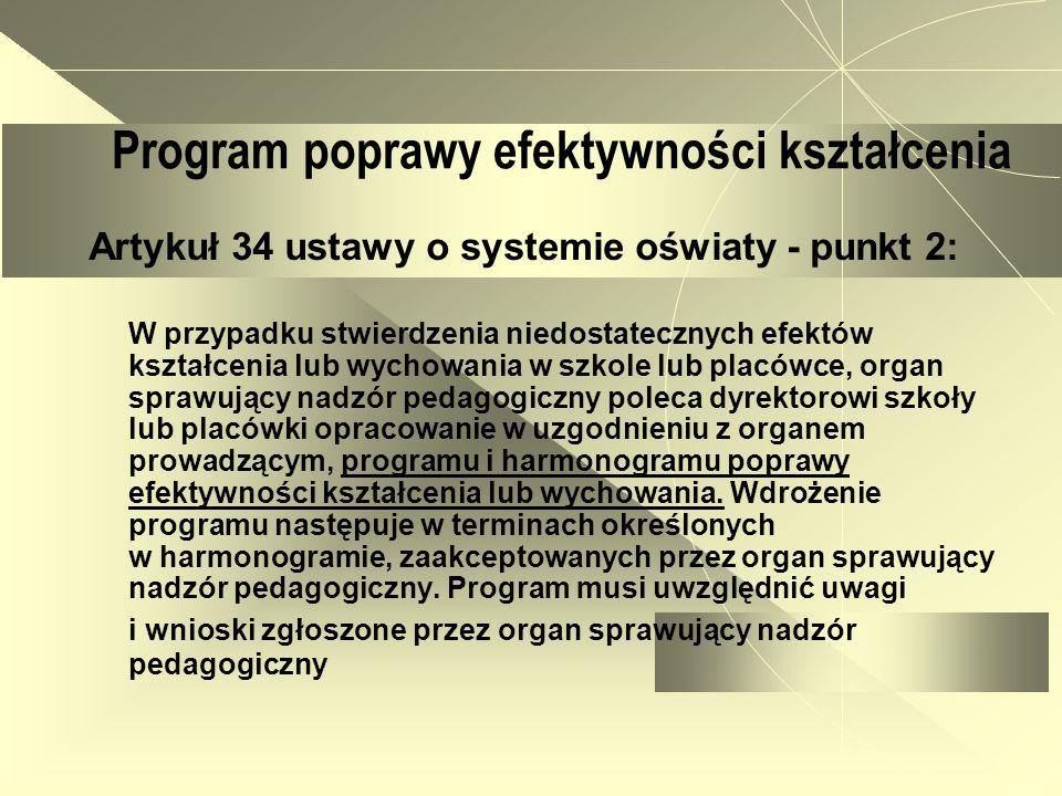 Program poprawy efektywności kształcenia