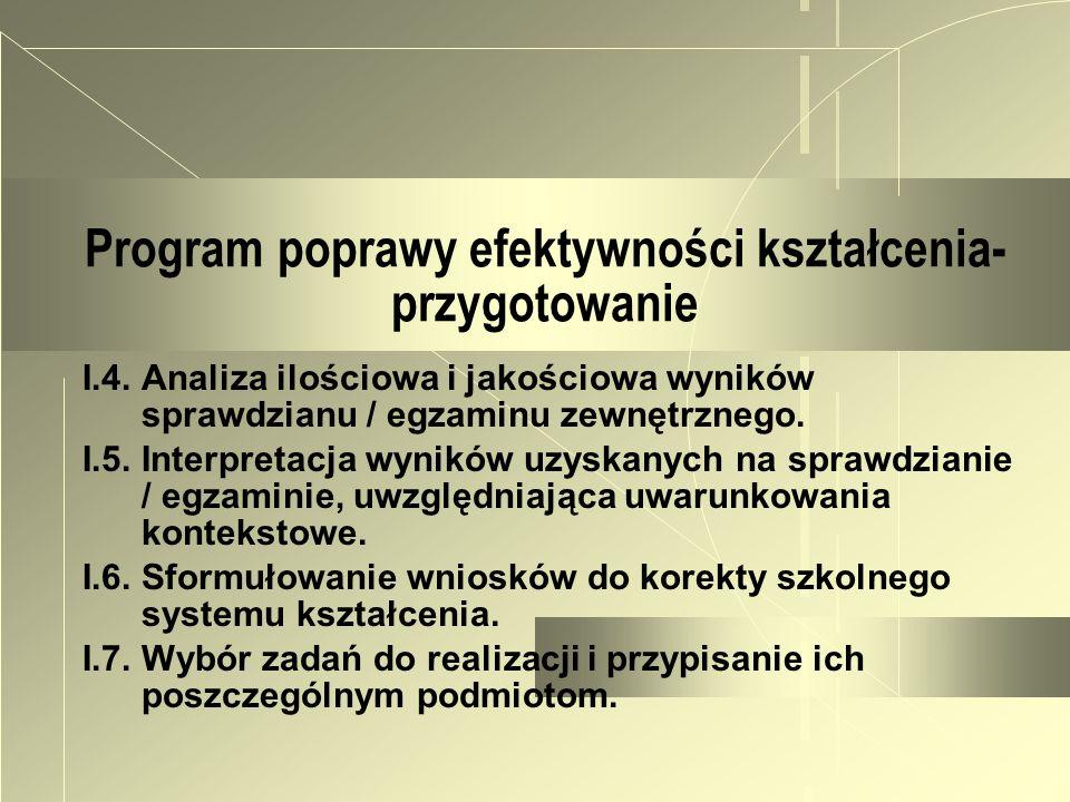 Program poprawy efektywności kształcenia- przygotowanie