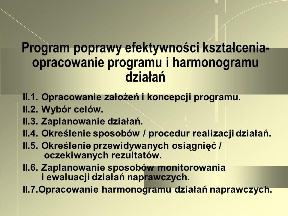 Program poprawy efektywności kształcenia- opracowanie programu i harmonogramu działań