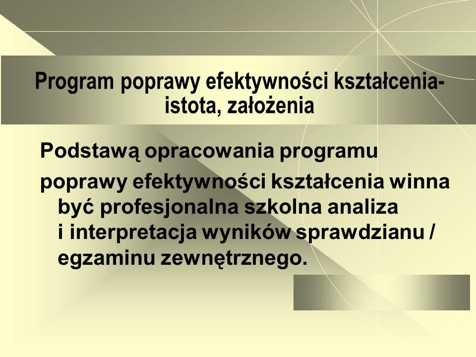 Program poprawy efektywności kształcenia- istota, założenia