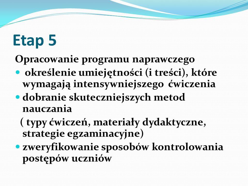 Etap 5 Opracowanie programu naprawczego