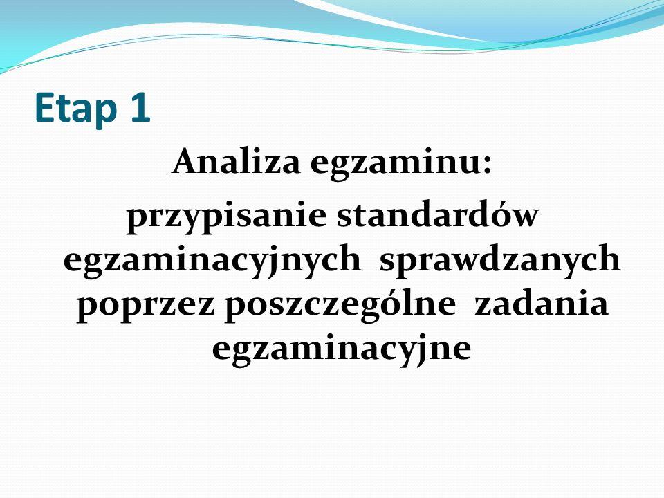 Etap 1 Analiza egzaminu: przypisanie standardów egzaminacyjnych sprawdzanych poprzez poszczególne zadania egzaminacyjne