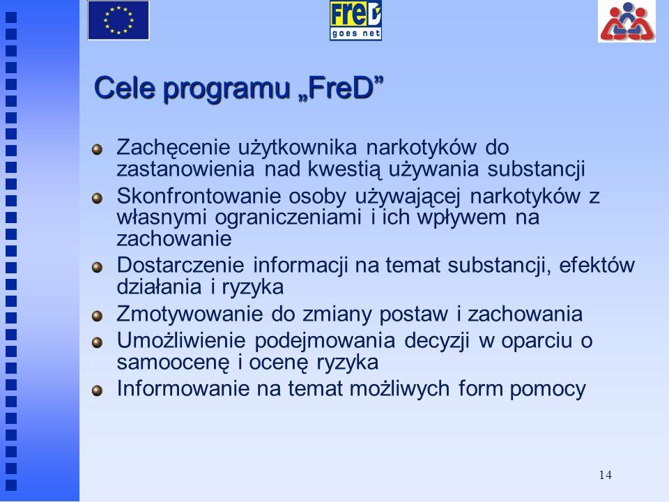 """Cele programu """"FreD Zachęcenie użytkownika narkotyków do zastanowienia nad kwestią używania substancji."""
