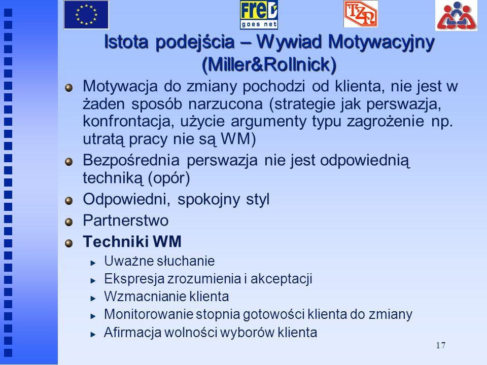 Istota podejścia – Wywiad Motywacyjny (Miller&Rollnick)