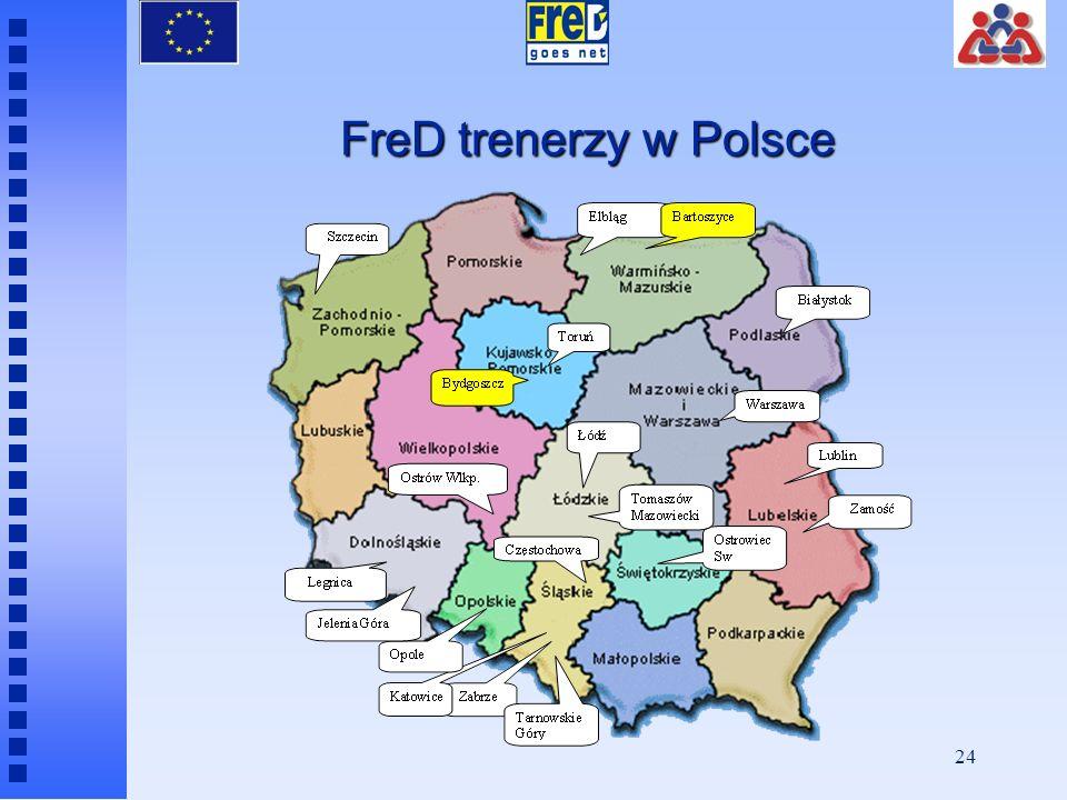 FreD trenerzy w Polsce