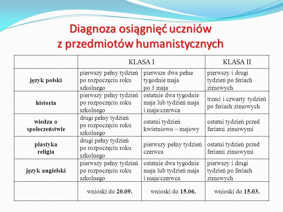 Diagnoza osiągnięć uczniów z przedmiotów humanistycznych
