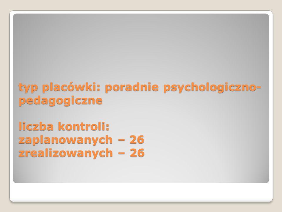 typ placówki: poradnie psychologiczno-pedagogiczne liczba kontroli: zaplanowanych – 26 zrealizowanych – 26