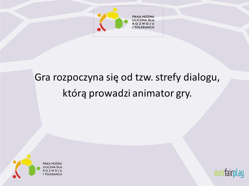 Gra rozpoczyna się od tzw. strefy dialogu,