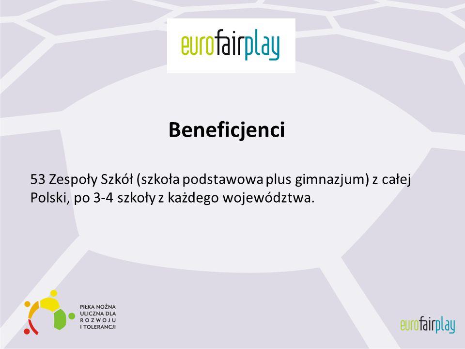 Beneficjenci53 Zespoły Szkół (szkoła podstawowa plus gimnazjum) z całej Polski, po 3-4 szkoły z każdego województwa.