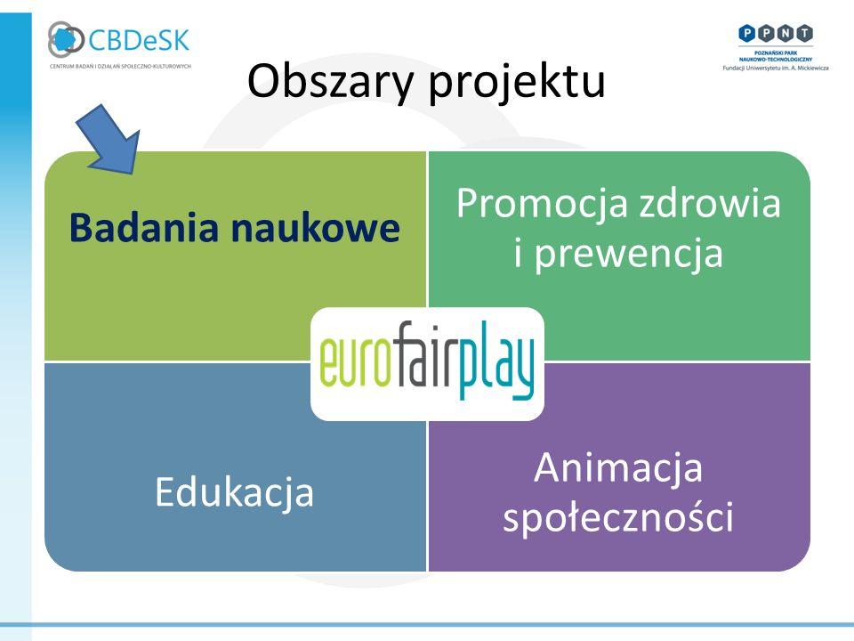Obszary projektu Badania naukowe Promocja zdrowia i prewencja Edukacja