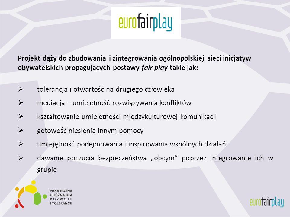 Projekt dąży do zbudowania i zintegrowania ogólnopolskiej sieci inicjatyw
