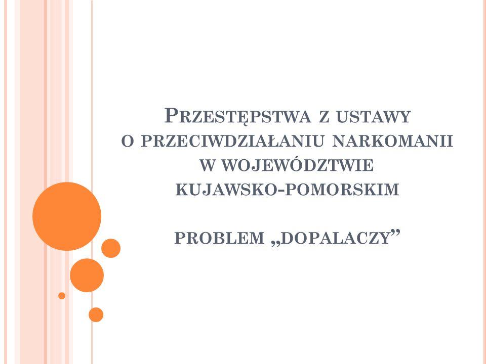 """Przestępstwa z ustawy o przeciwdziałaniu narkomanii w województwie kujawsko-pomorskim problem """"dopalaczy"""