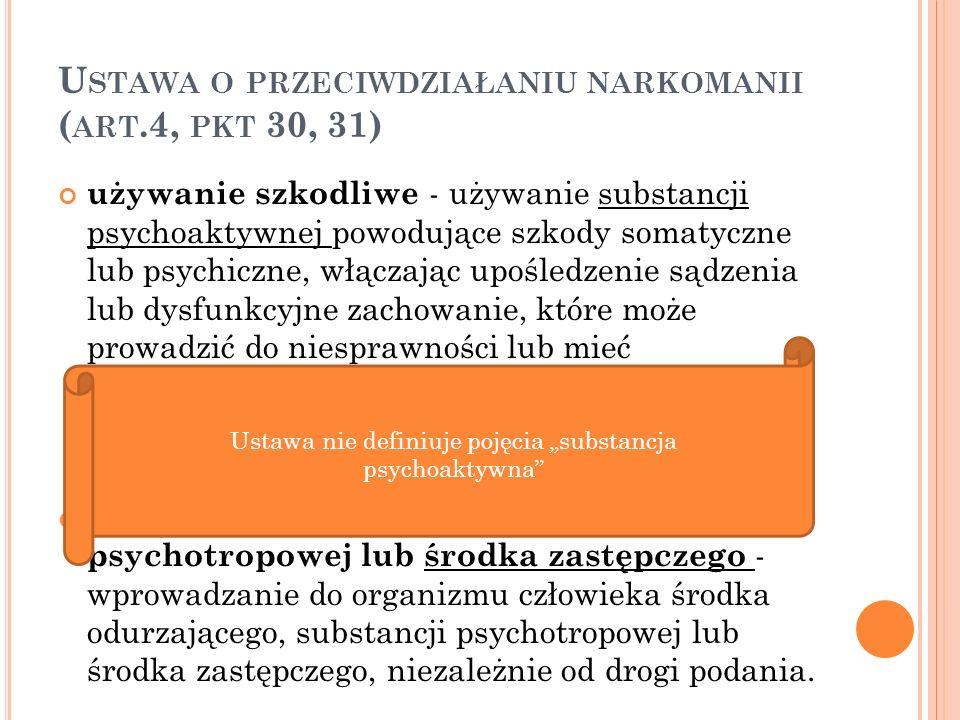 Ustawa o przeciwdziałaniu narkomanii (art.4, pkt 30, 31)