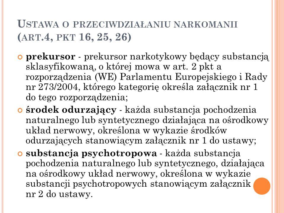 Ustawa o przeciwdziałaniu narkomanii (art.4, pkt 16, 25, 26)