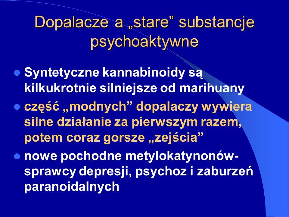 """Dopalacze a """"stare substancje psychoaktywne"""