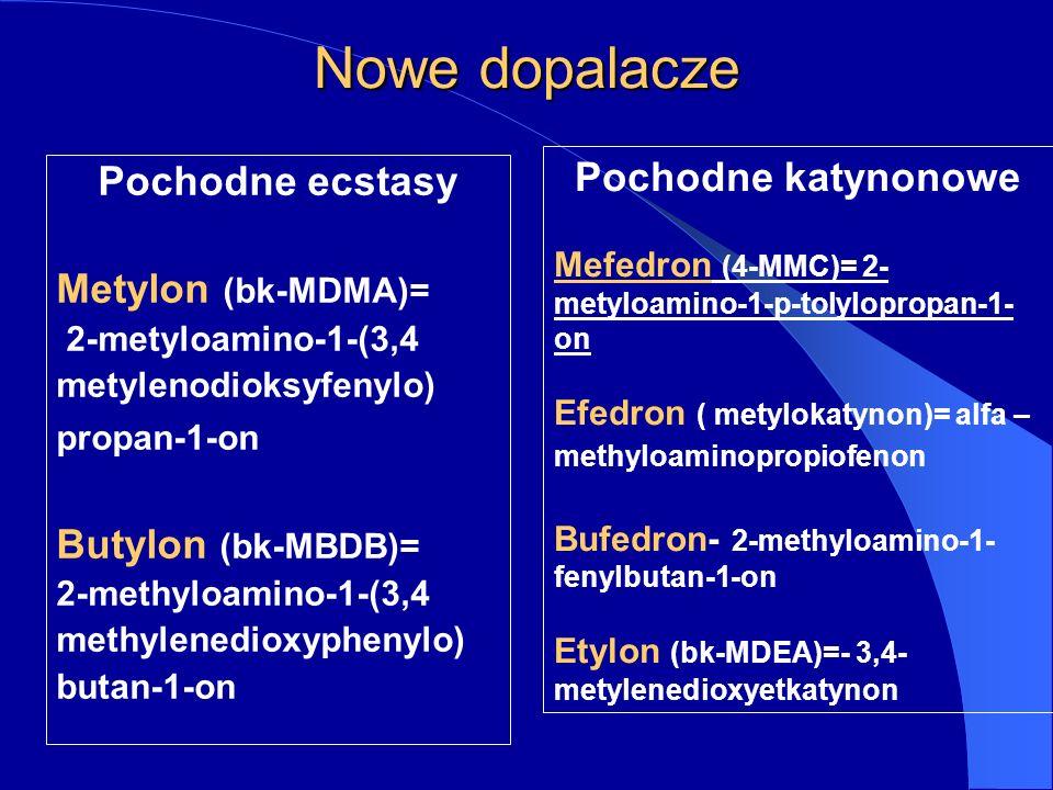 Nowe dopalacze Pochodne katynonowe Pochodne ecstasy Metylon (bk-MDMA)=