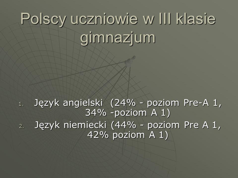 Polscy uczniowie w III klasie gimnazjum