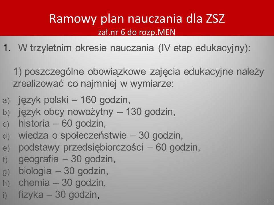Ramowy plan nauczania dla ZSZ zał.nr 6 do rozp.MEN